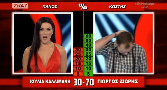 konopina-arta-the-voice-panos-kostis1