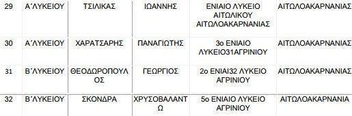 pinakas4