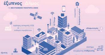 Ψηφιακή Στρατηγική: Τα πρώτα βήματα του Δήμου Αγρινίου