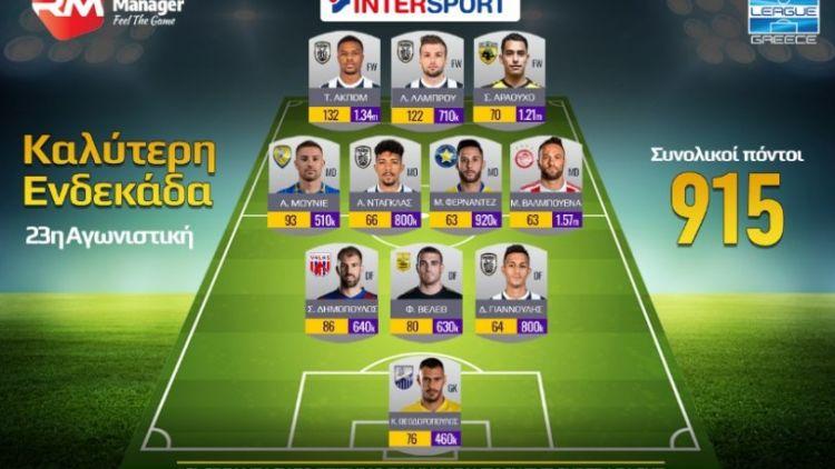 Ο Μουνιέ στην καλύτερη ενδεκάδα της 23ης αγωνιστικής στο Fantasy της Super League!