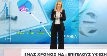 Το σποτ του ΣΥΡΙΖΑ για τον έναν χρόνο κυβέρνησης Ν.Δ.: «Όλα ανάποδα»