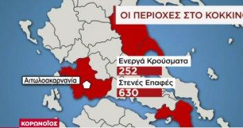 Κορωνοϊός: 252 ενεργά κρούσματα στην Αιτωλοακαρνανία και 630 στενές επαφές (VIDEO)