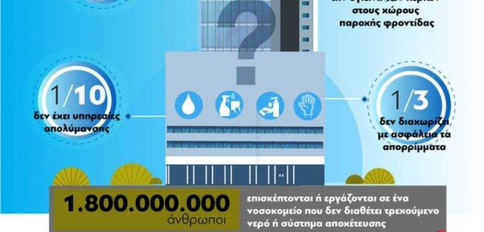 Στοιχεία σοκ του Παγκόσμιου Οργανισμού Υγείας για τα νοσοκομεία