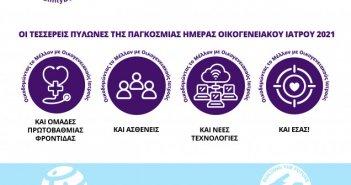 Η 3η ΤΟΜΥ Αγρινίου για την Παγκόσμια Ημέρα Οικογενειακού Ιατρού